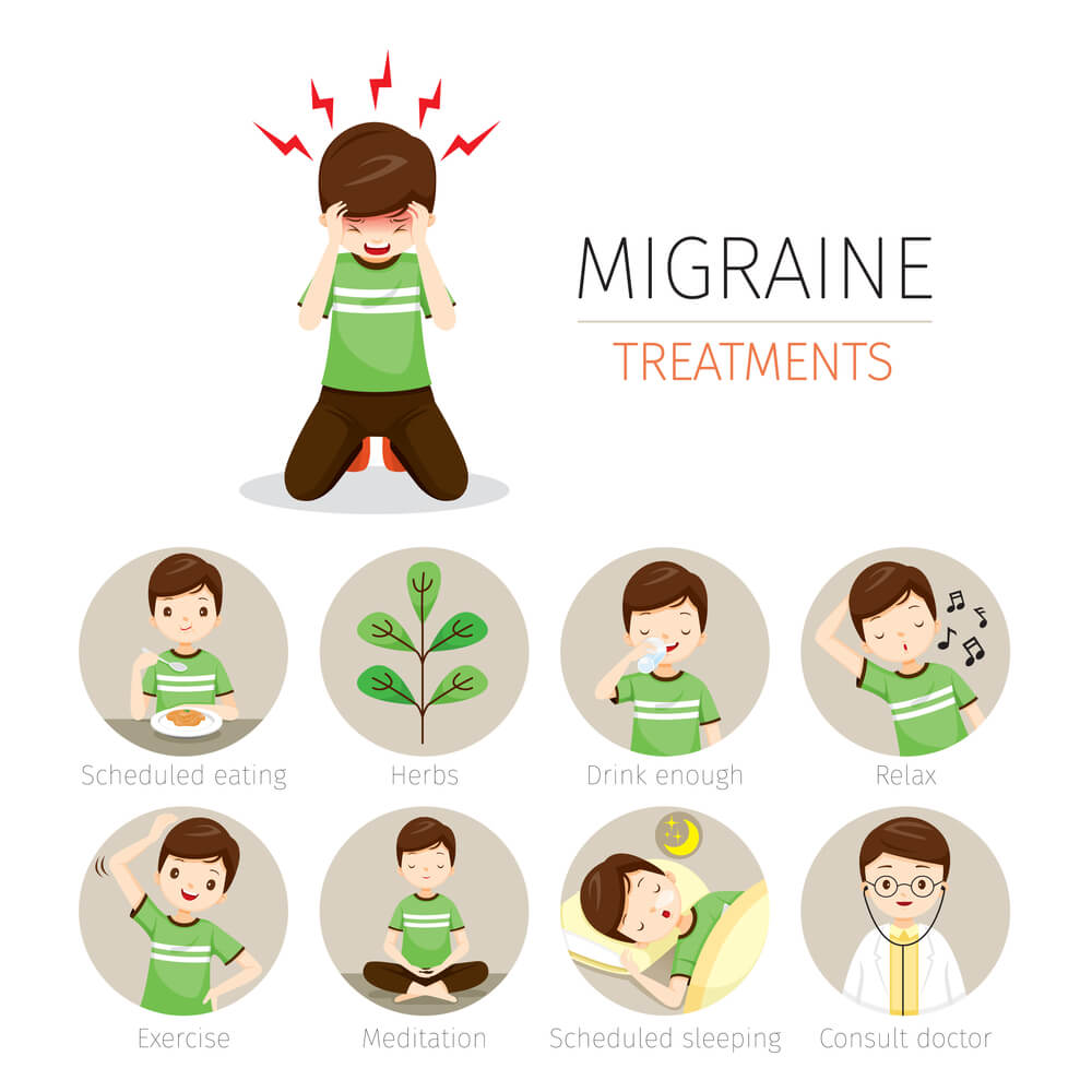 treatments for patients with migraines